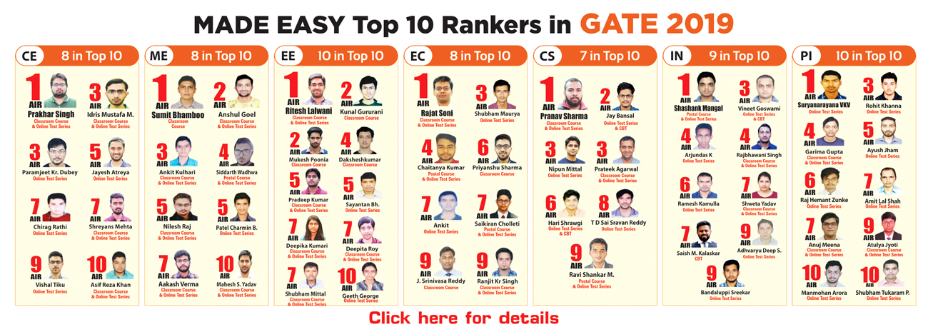 MADE EASY | India's Best Institute for IES, GATE & PSUs